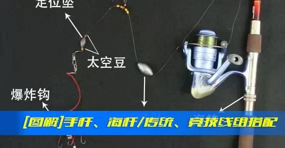 手杆坠的绑法固)�_[图解]手杆,海杆传统,竞技线组搭配